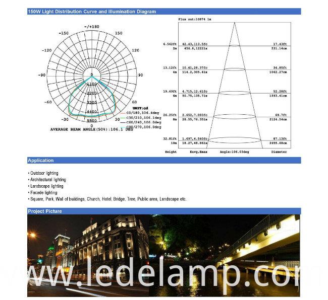 Ce RoHS Hot Sale 50W Outdoor LED Flood Light IP65