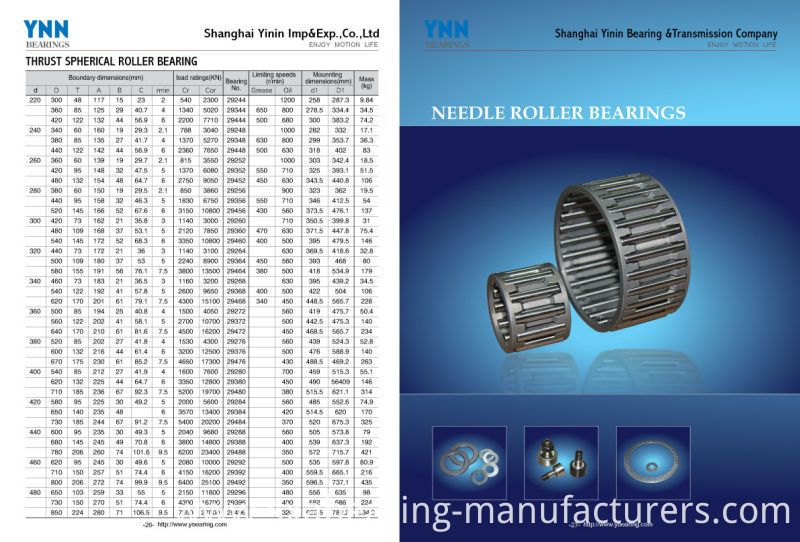 Chinese Factory Needle Roller Bearing Roller Bearing