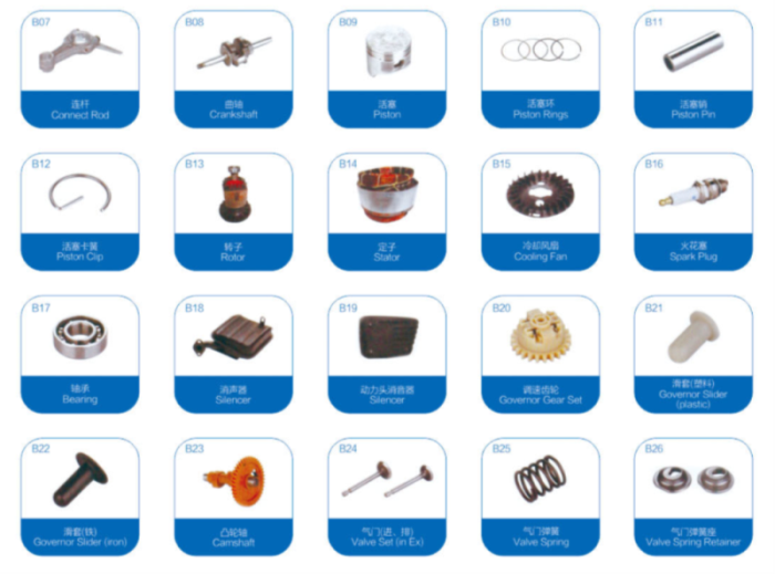 Gasoline Generator Parts for Piston and Connect Rod Generator Spare Parts