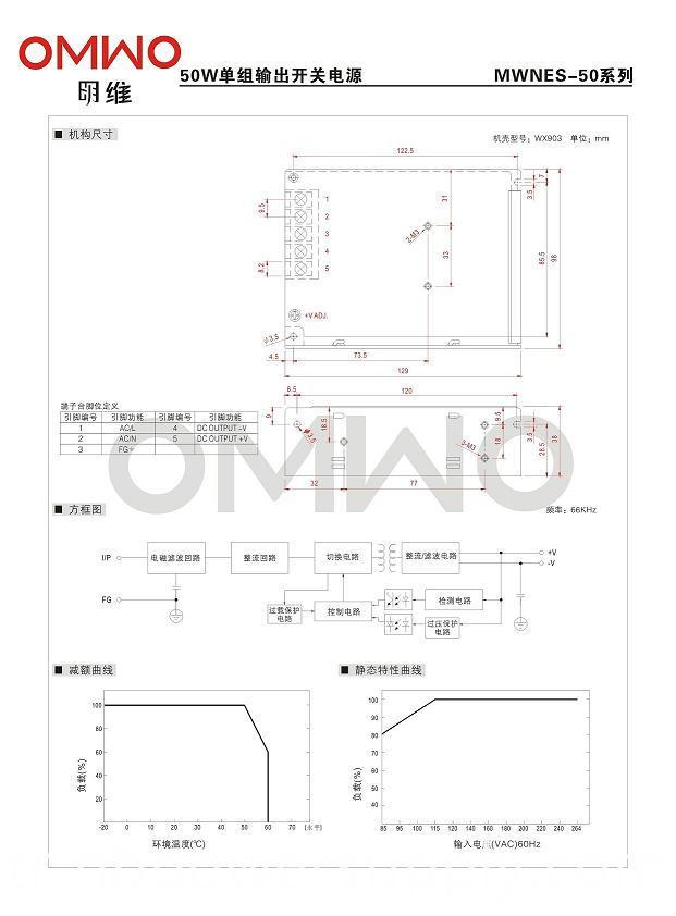 Switching Power Supply Nes-150