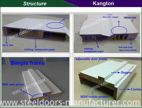Wood Molded Interior HDF Veneer Door Design (veneer door)