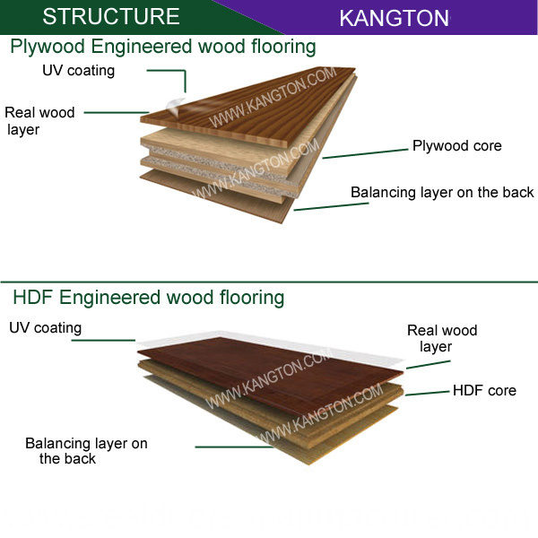 Antique Handscraped Engineered Wood Flooring (Engineered wood flooring)