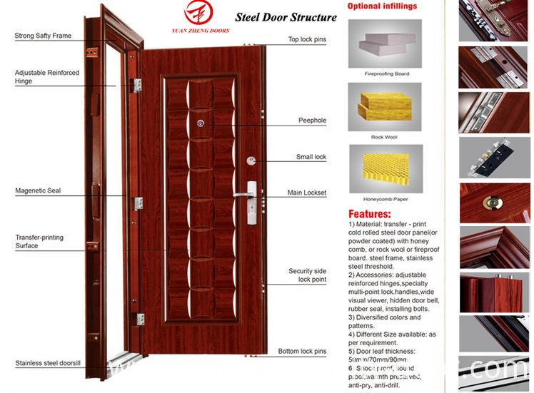 Exterior Stainless Steel Security Front Door
