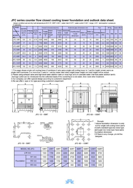 Counter Flow & Squre Closed Cooling Tower (JFC Series)
